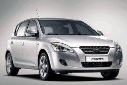 Kia Ceed 1.6 автомат : Кипр